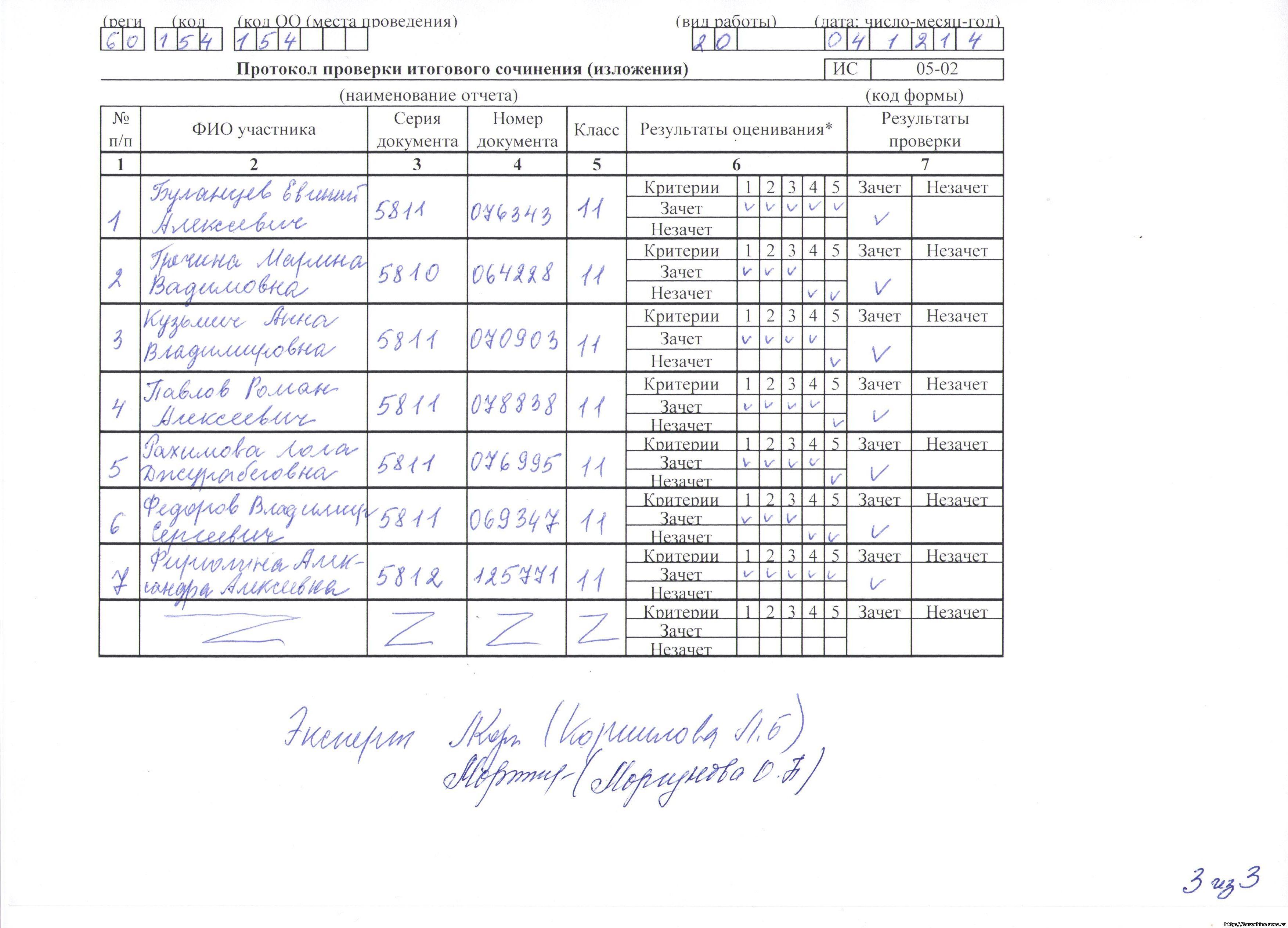 Торошинская школа Архив Отчет по итоговому сочинению в 11 классе 03 12 14